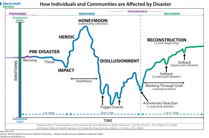 Tendencijos: ribotų prisilietimų ekonomika (low-touch economy)